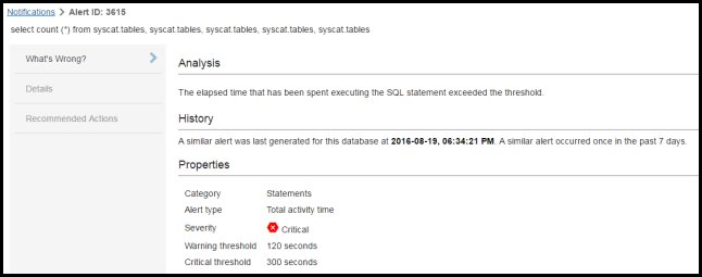 This figure shows what might be wrong with the SQL.