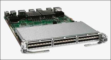 This picture shows the Cisco MDS 9700 48-Port 32-Gbps Fibre Channel Switching Module.