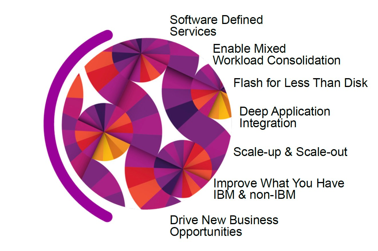 Describes benefits, such as mixed workload, Flash, app integration, scale-up and scale out
