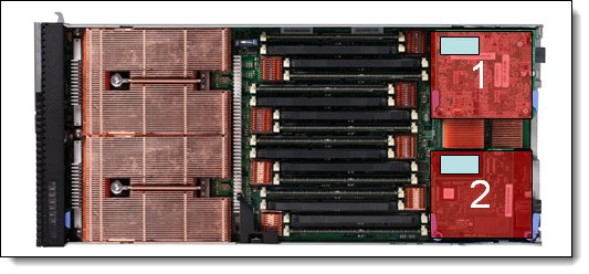 Figure 8. Location of the I/O adapter slots in the IBM Flex System p270 Compute Node