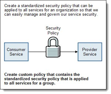 Standard security to all transactions