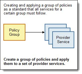 Standardized policy group for services
