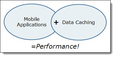 Mobile applications benefit from caching data