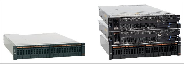 IBM Storwize V7000 and Storwize V7000 Unified