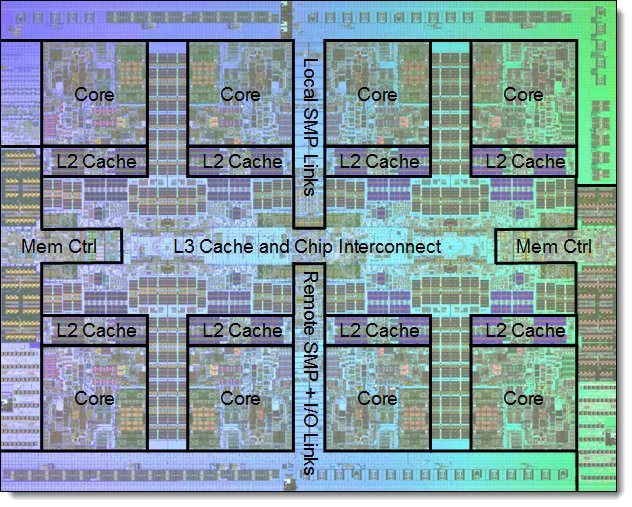 The POWER7 processor chip