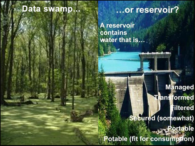 "This photo provides a visual comparison of a data ""swamp"" versus a data ""reservoir."""