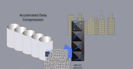 Accelerated Data Compression with Linux on IBM z15 - Managing Data Growth